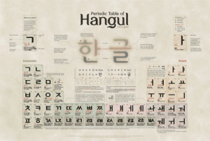 Hangulposter